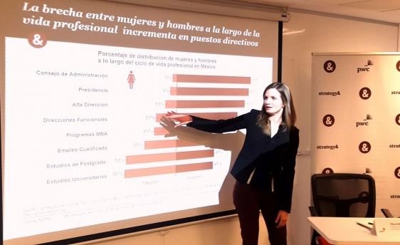 Mujeres pueden dar mejores resultados financieros a las empresas: Briano Turrent