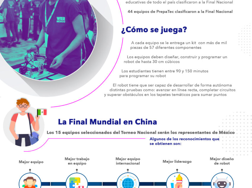 Alumnos potosinos representarán a México en mundial de robótica en China