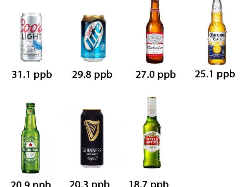 Detectan herbicida en cervezas que causarían Cancer